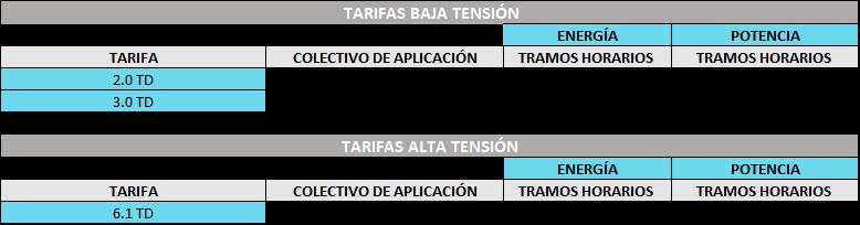 Tarifas-Acceso-bien