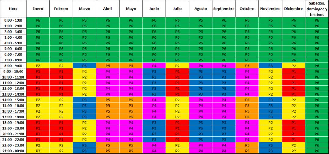 tabla horaria anual